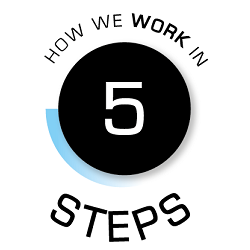 Professionalism | How we work in 5 steps